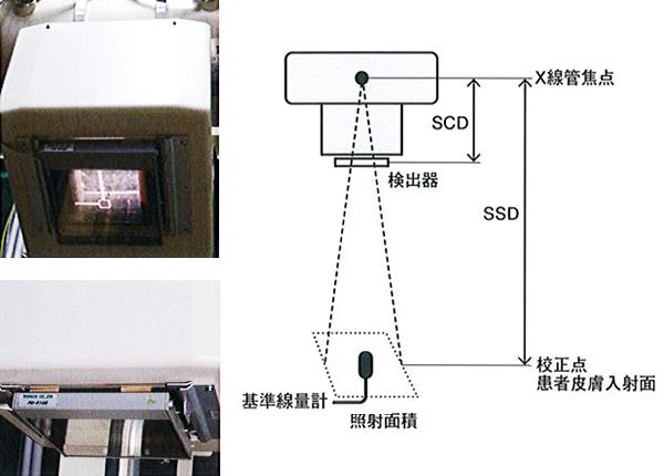 X線被ばく管理機器 面積線量計 PD-9000シリーズ|トーレック株式会社